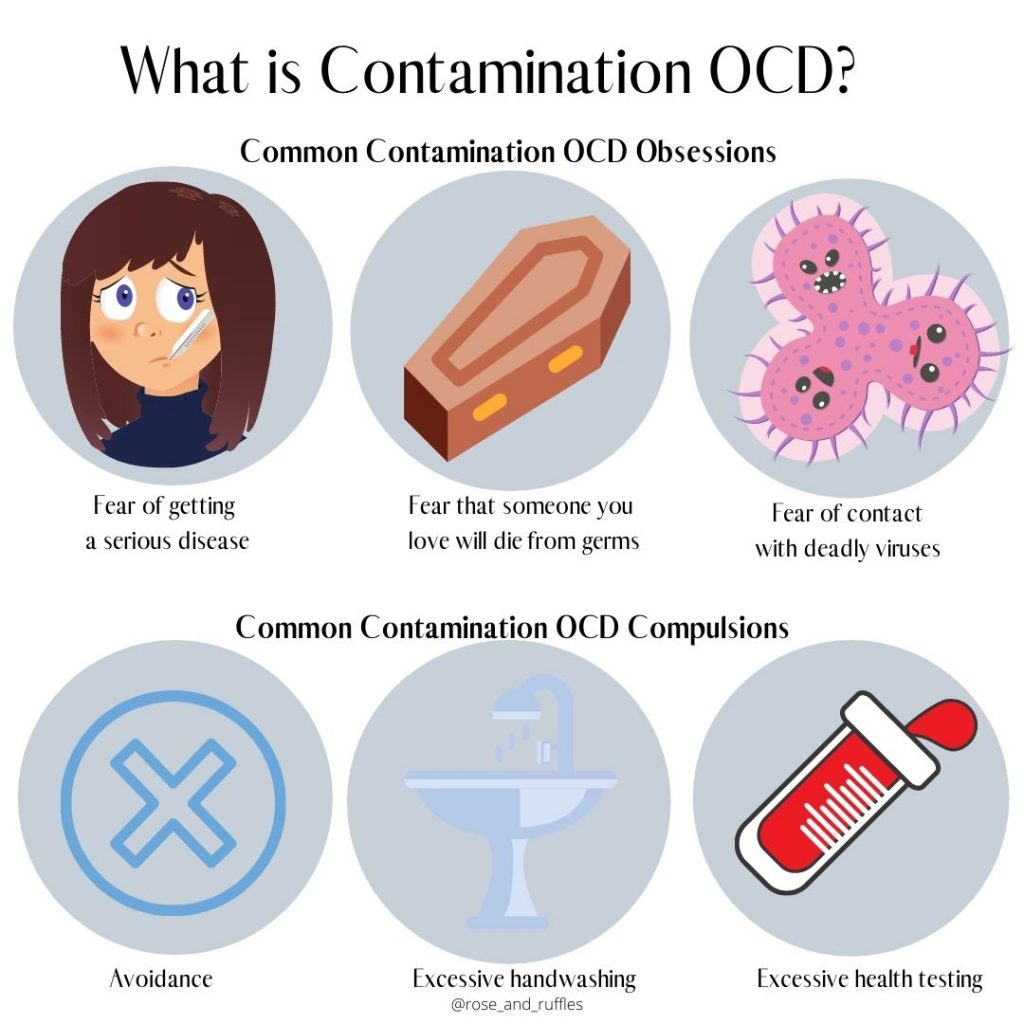 Contamination OCD infographic
